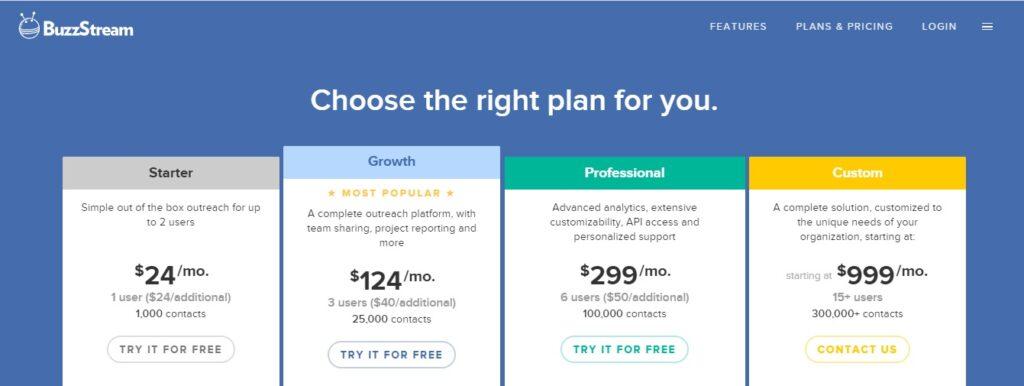 buzzstream plan & pricing